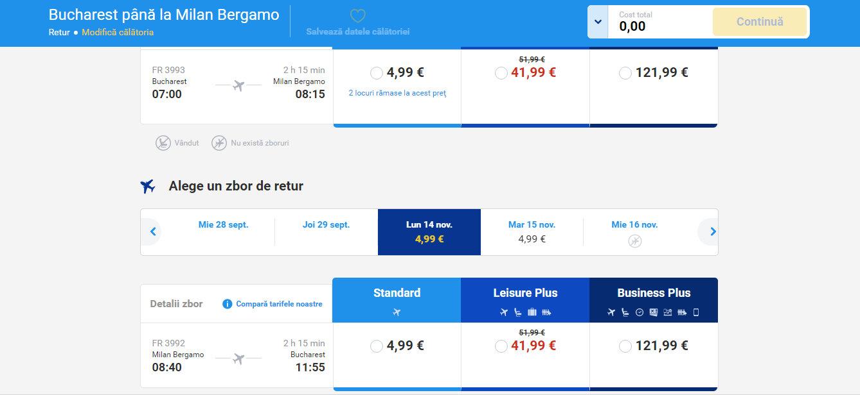ryanair 5 euro milano